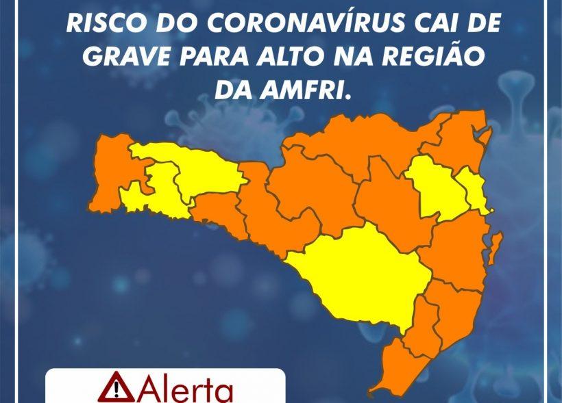 alto risco coronavírus
