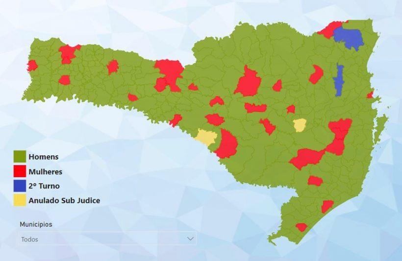 Eleições em SC